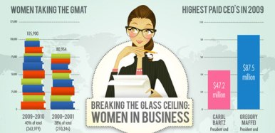 breaking-the-glass-ceiling